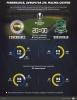22 şubat 2017 fenerbahçe krasnodar maçı