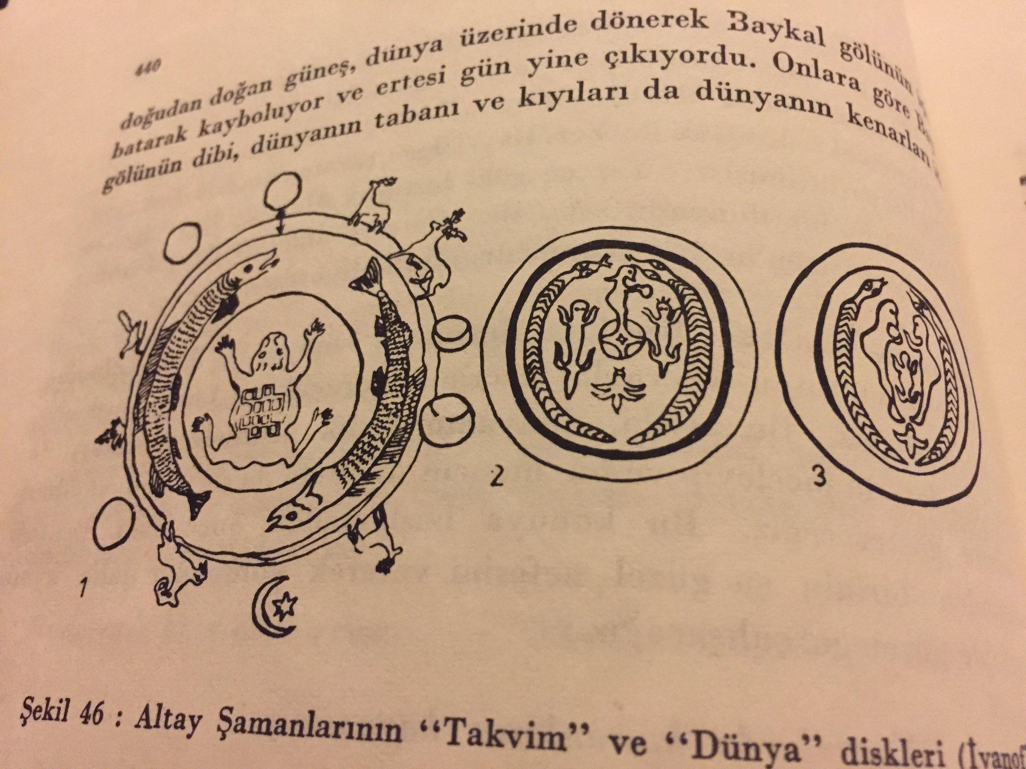 altay şamanlarının düz dünyacı olması