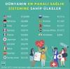 en pahalı sağlık sistemine sahip ülkeler