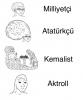 aktroll