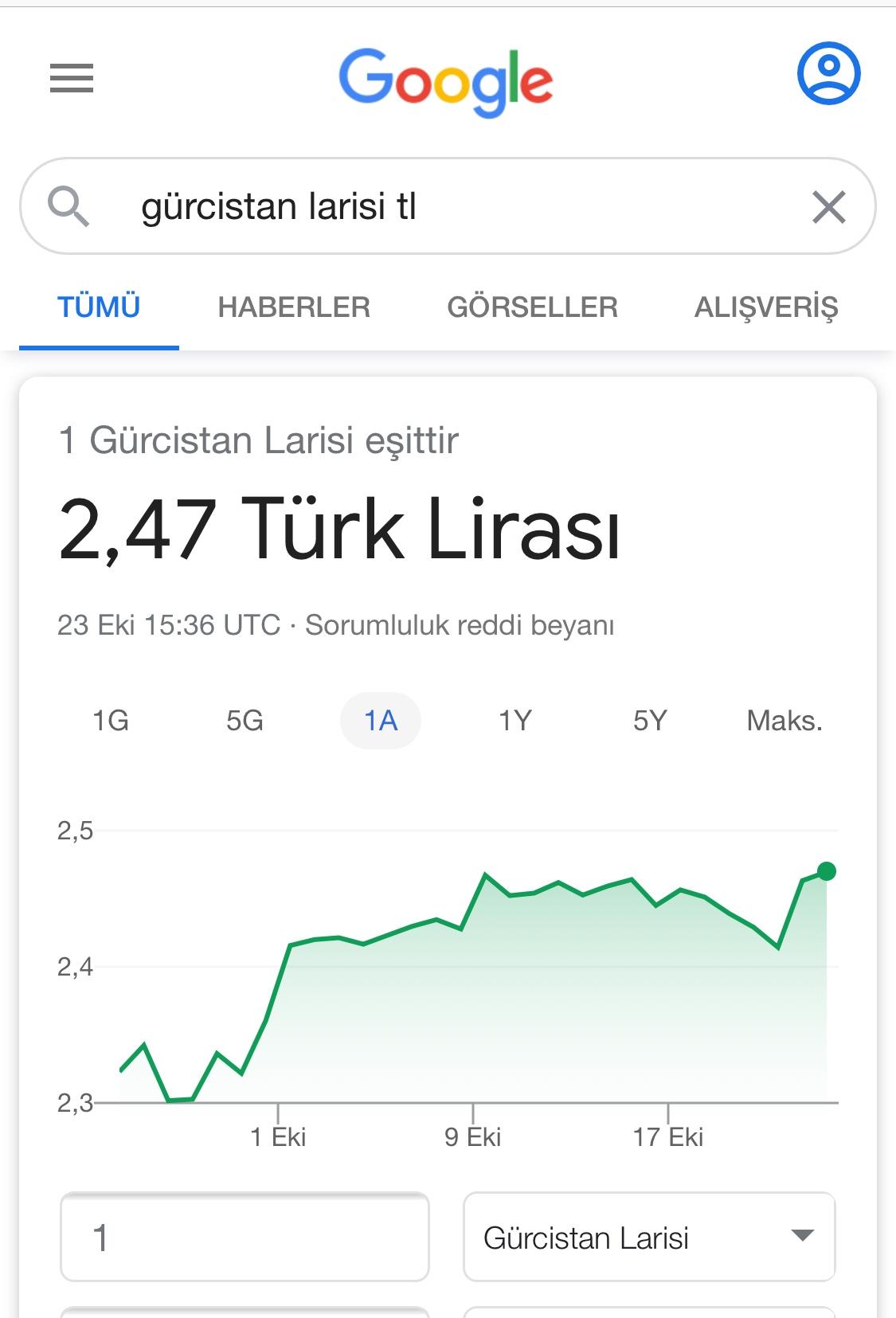 1 gürcistan larisi nin 2 lira 47 kuruş olması