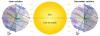 antarktika da güneşin en tepede gözükmesi