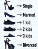 kadınların ayakkabı tercihleri