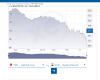 tl nin suriye parasına karşı değer kaybı