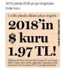 2013 yılında 2018 için öngörülen dolar kuru