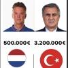 7 eylül 2021 hollanda türkiye maçı