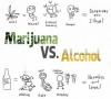 alkol ve uyuşturucu arasındaki fark