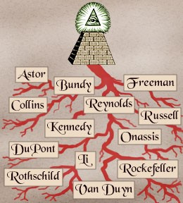 Резултат с изображение за 13 bloodlines of the illuminati