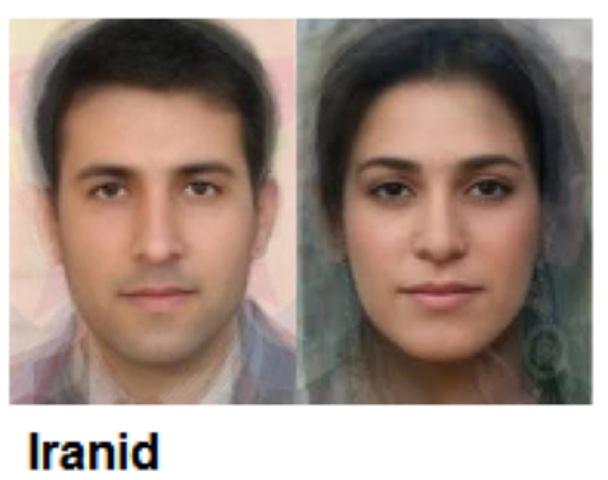 iranid fenotip