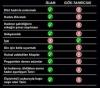 tengrizmin islama benzediği yalanı