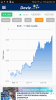 doları bırak euroya bak