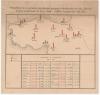 1897 yılında osmanlıdaki ermeni ve rum nüfusu