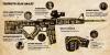 yeni zelandalı teröristin silah analizi