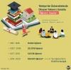 türkiye de okuyan yabancı uyruklu öğrenci sayısı